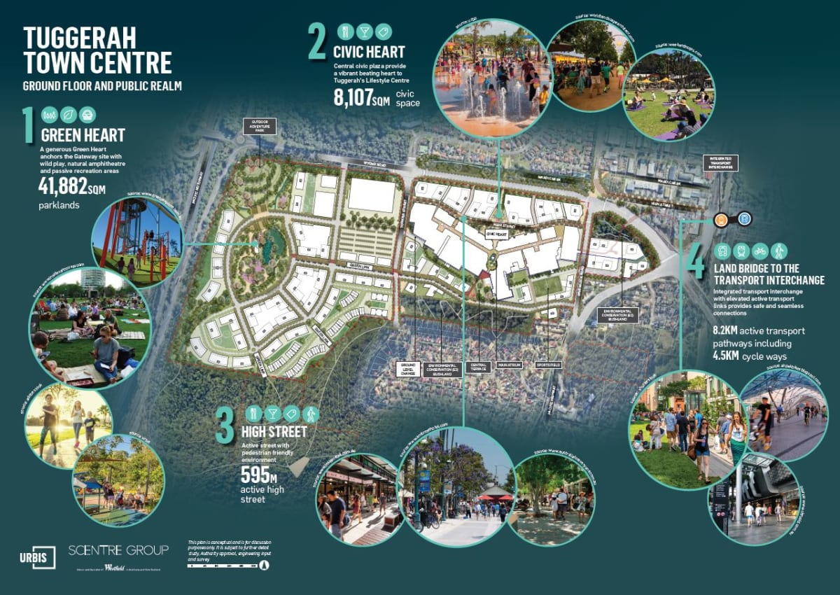 $2.1 Billion 'Tuggerah Town Centre' Development